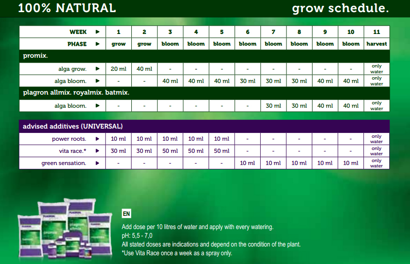 Plagron grow schedule Natural
